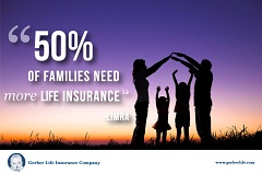 statistic on families who needs more life insurance