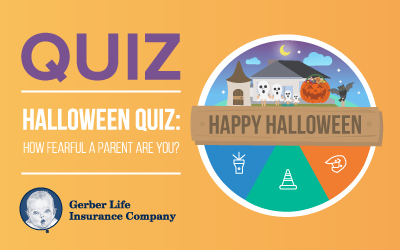 How Fearful Are You Quiz