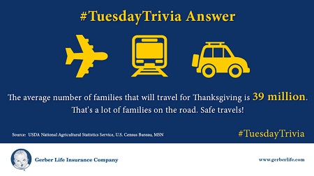 trivia answer for Thanksgiving travel