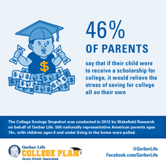 Savings Plan for Parents Paying for College