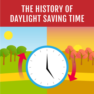 The history of daylight saving time