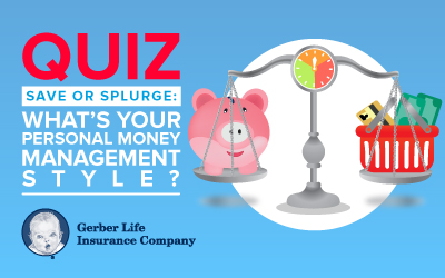 Personal Money Management Quiz