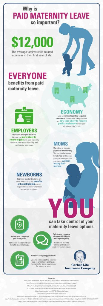 Maternity Leave Infographic