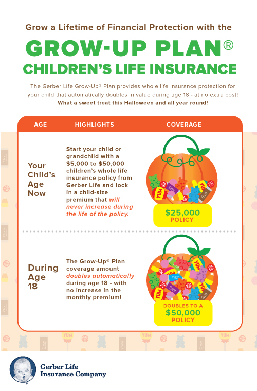 Life Insurance Protection That Grows – Infographic