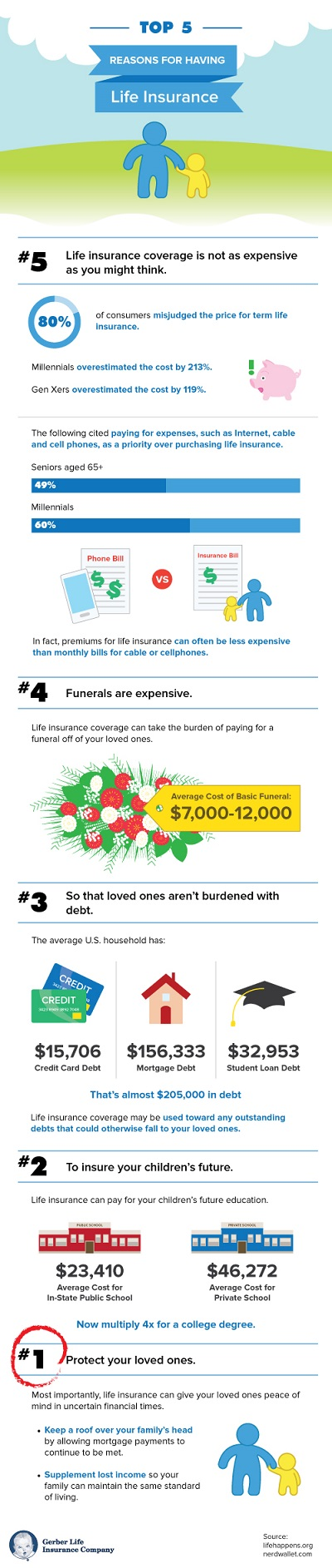 life insurance reasons infographic