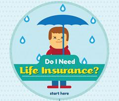 Do I need life insurance graphic