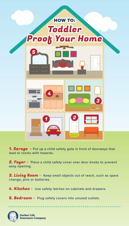 Tips to Toddler-proof Your House – Infographic