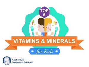 top 6 vitamins and minerals for kids